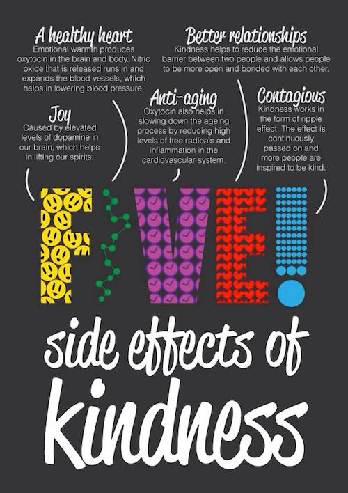 5 Side Effects of Kindness